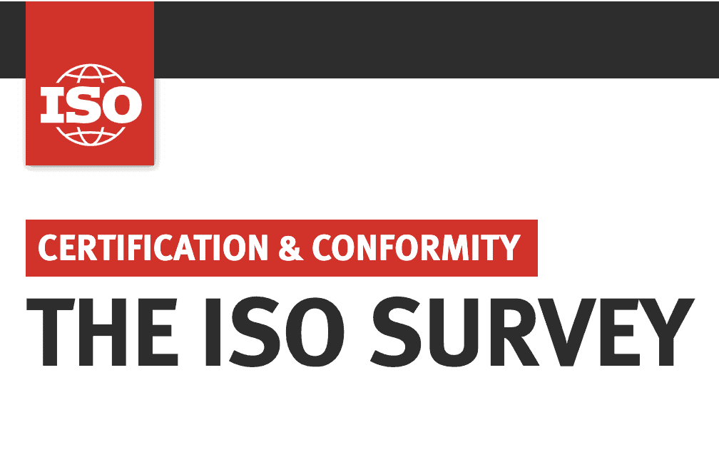 ISO standards · ISO Survey 2019